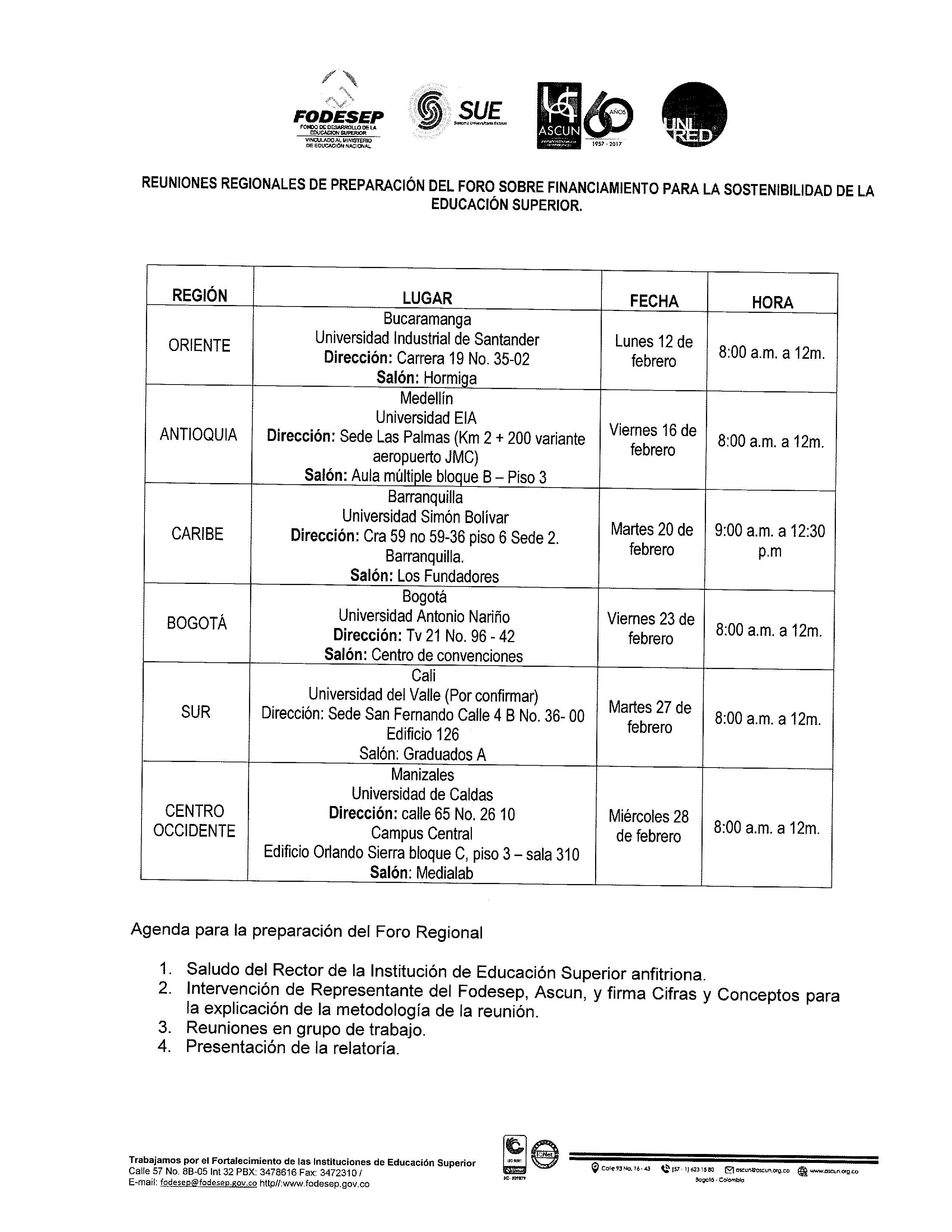 Programación Mesas Regionales FODESEP-ASCUN-SUE Y UNIRED