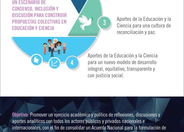 II CONGRESO INTERNACIONAL DE CIENCIA Y EDUCACION PARA EL DESARROLLO Y LA PAZ