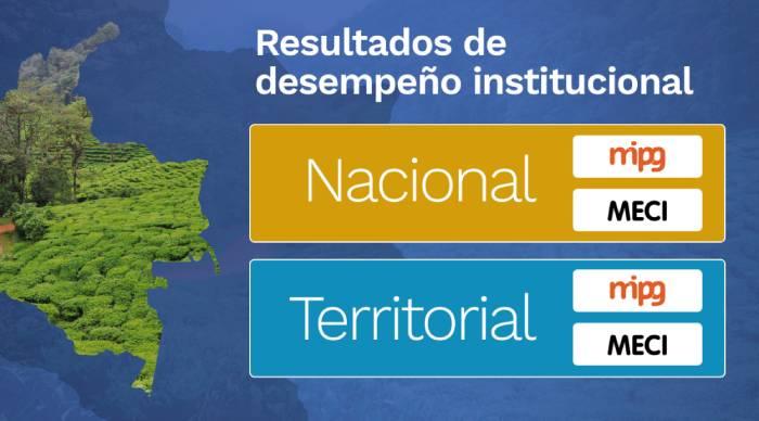 15 ITTU afiliadas a la REDTTU entre las 25 mejores en Índice de Desempeño Institucional