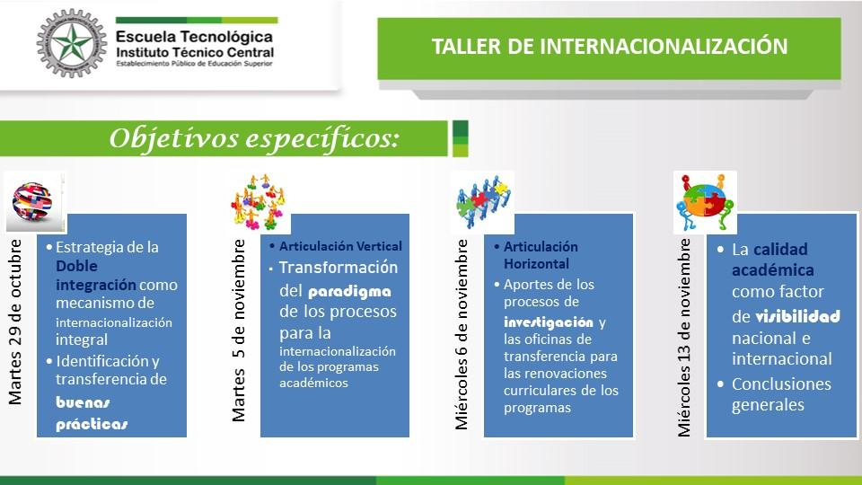 Taller Internacionalización ETITC